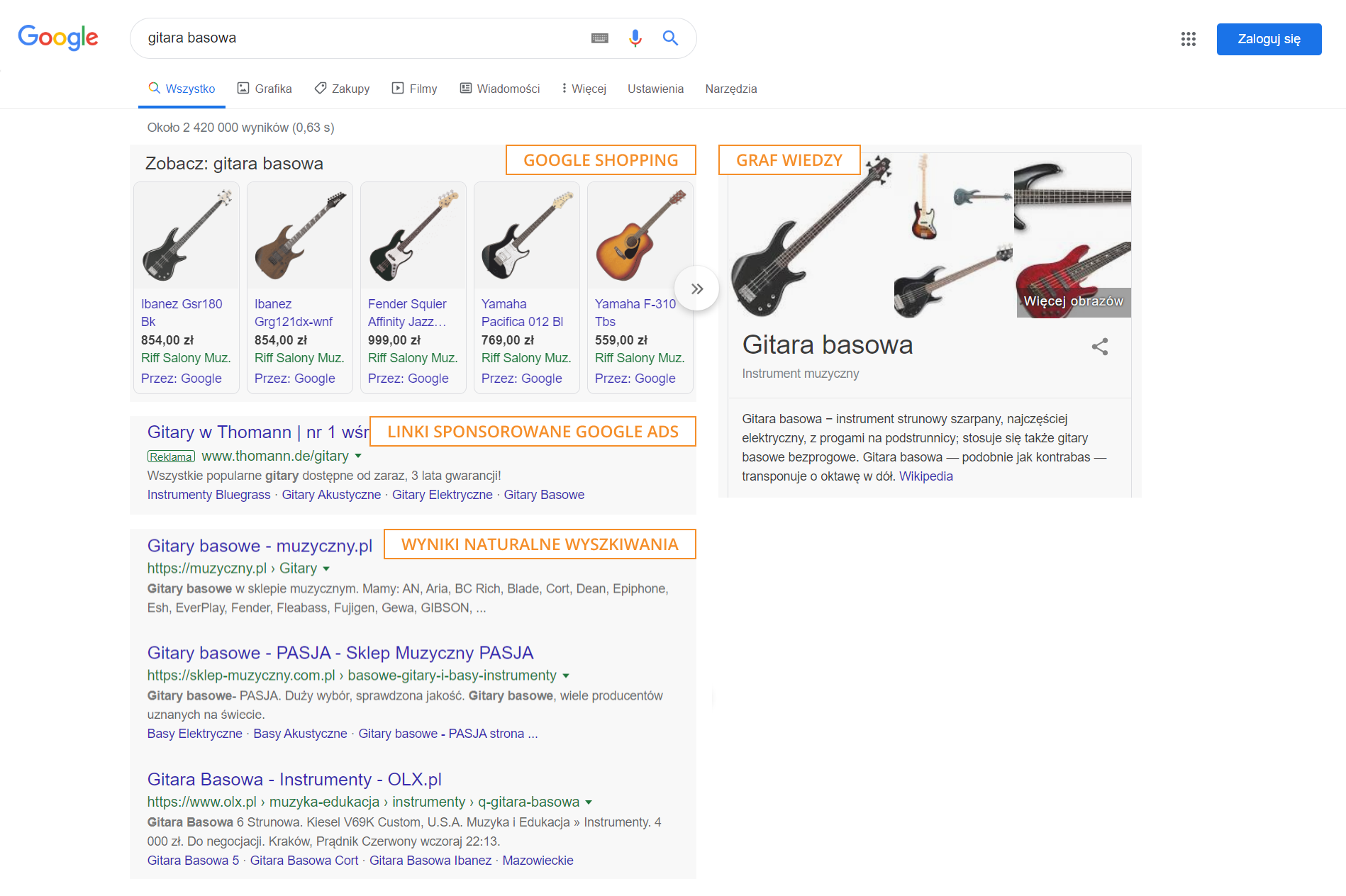 pierwsza strona wyników wyszukiwania wwyszukiwarce