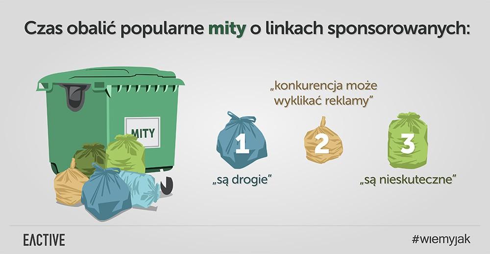 linki sponsorowane - obalamy mity