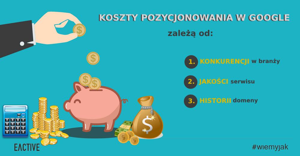koszty_pozycjonowania_grafika