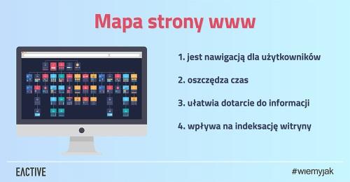 czym-jest-mapa-strony-www-miniatura