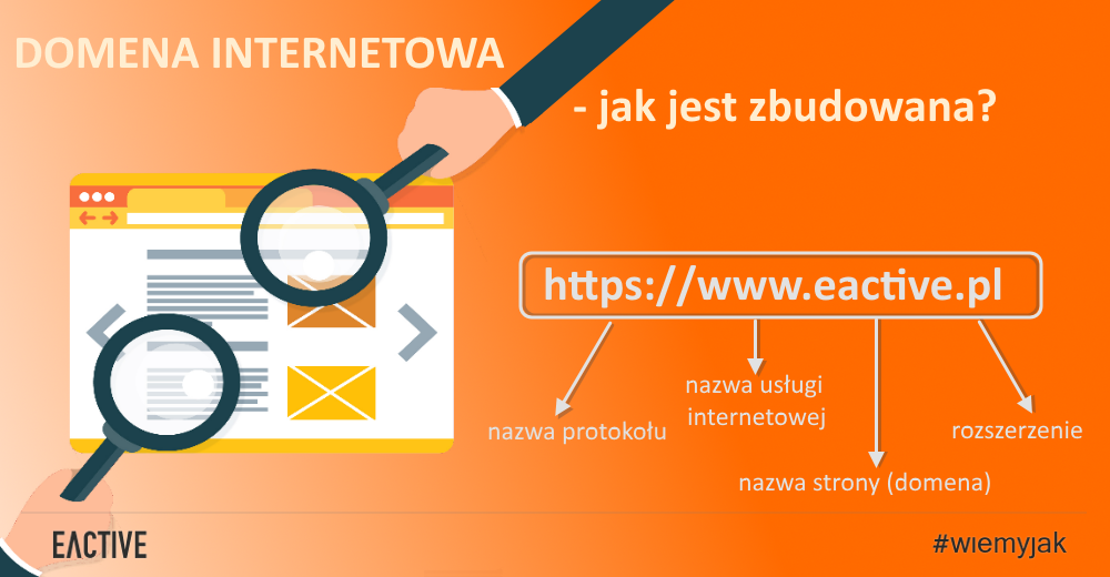 co-to-jest-domena-internetowa