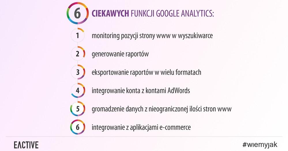 funkcje-google-analytics