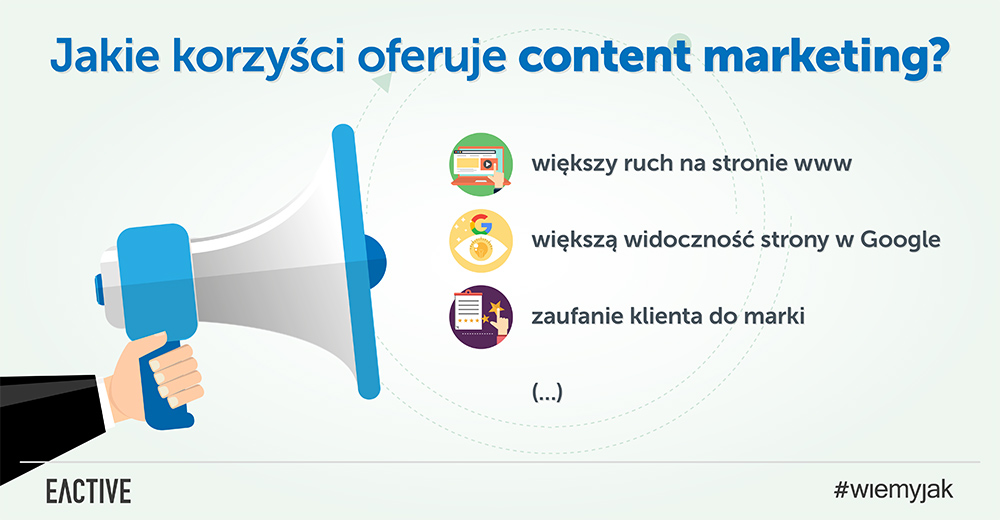 content-marketing-infografika