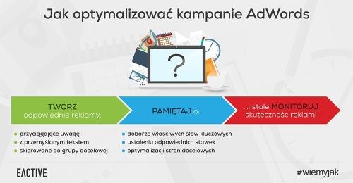 optymalizacja-adwords