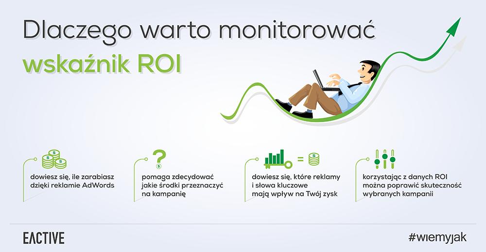 wskaźnik-roi-monitoring