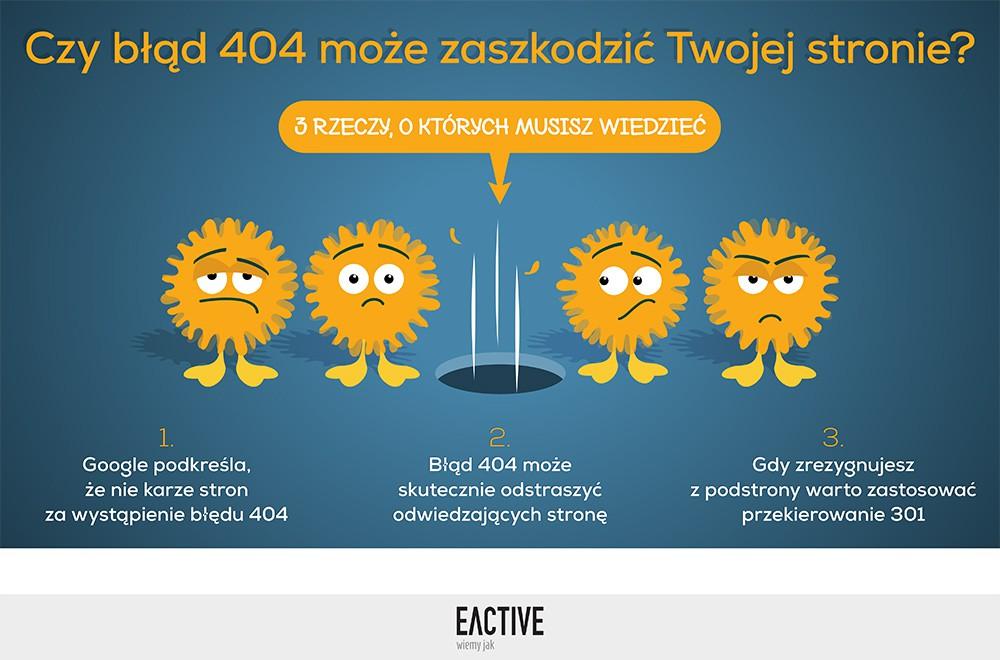 Błąd 404 - co musisz o nim wiedzieć