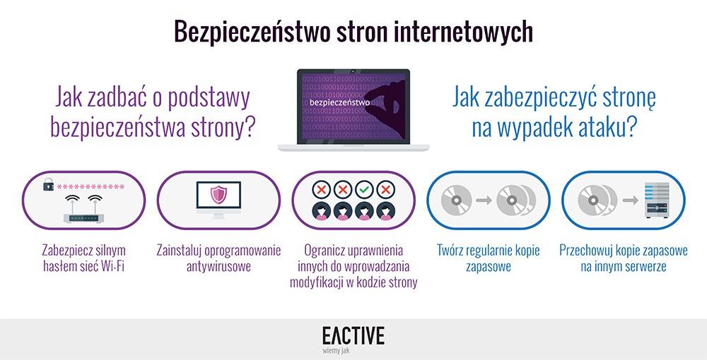 Jak zadbać o bezpieczeństwo stron internetowych
