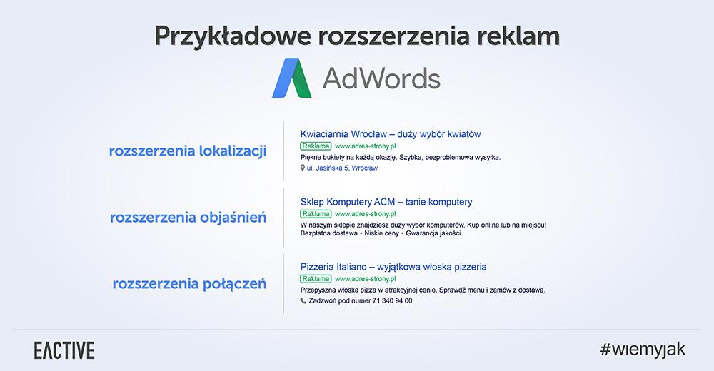 rozszerzenia-reklam-adwords