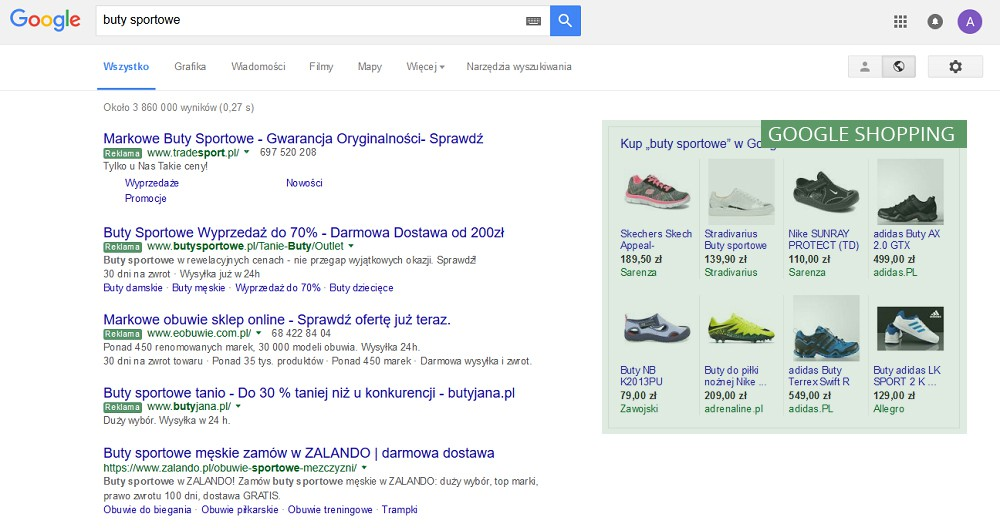 reklama Google Shopping