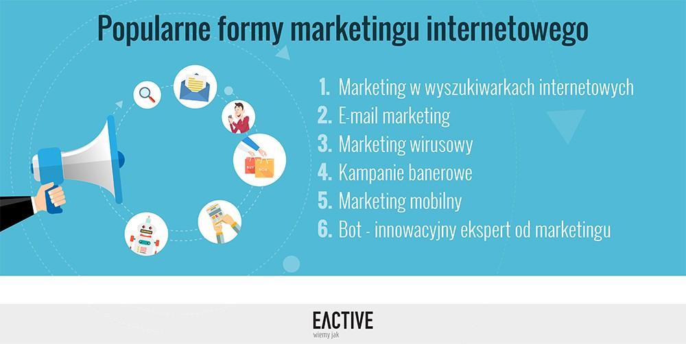 Marketing internetowy - rodzaje