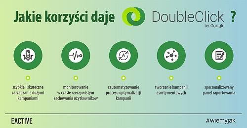double-click-zajawka