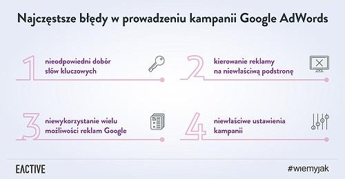 błedy-google-adwords-zajawka