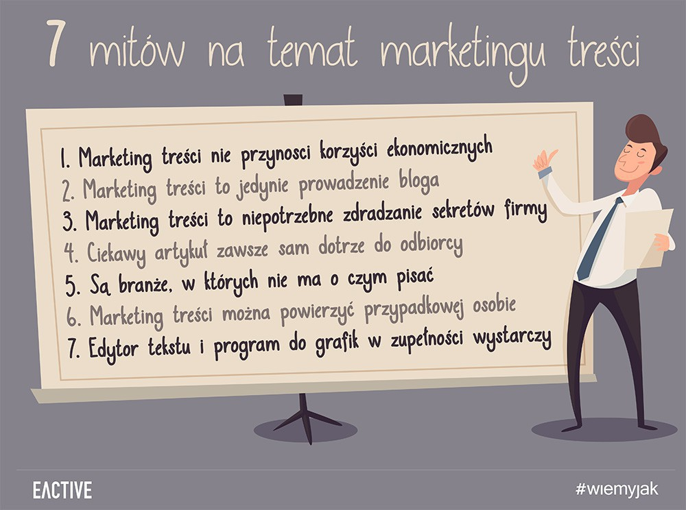 eactive-marketing-treści