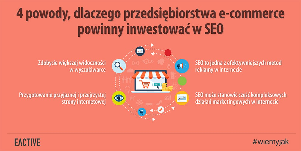 E-commerce a SEO