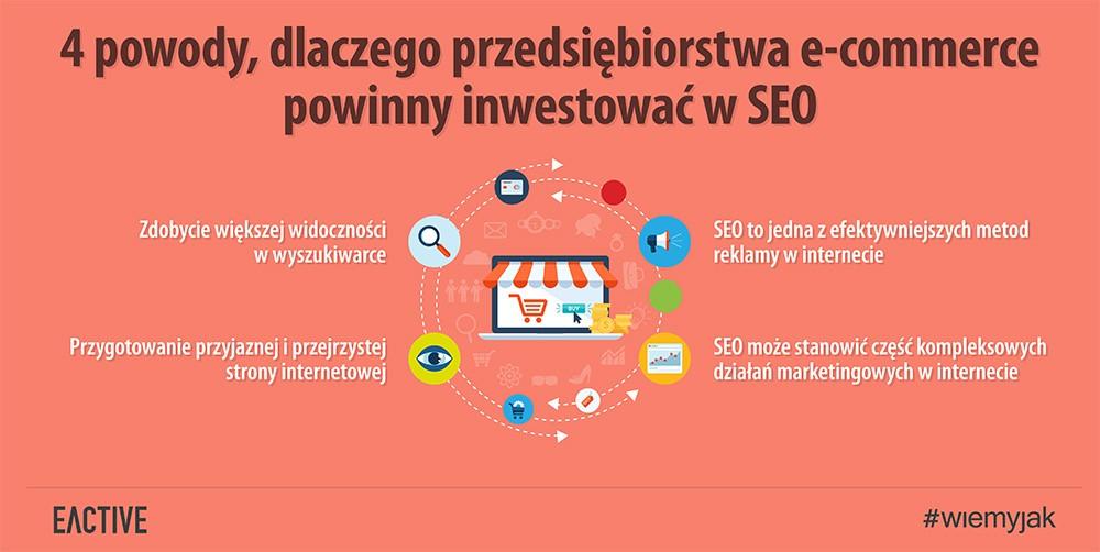 E-commerce aSEO