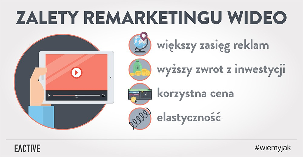 Remarketing wideo