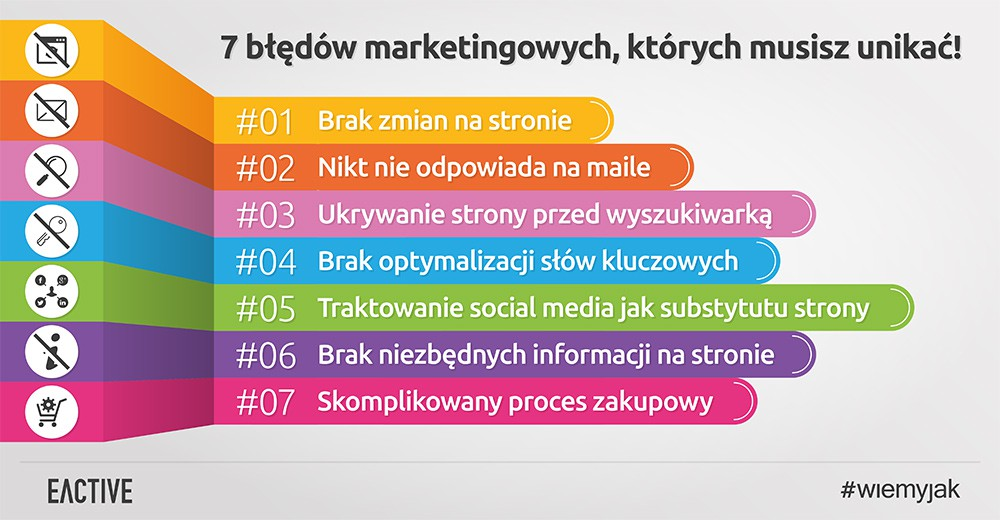 błędy firma marketingowa