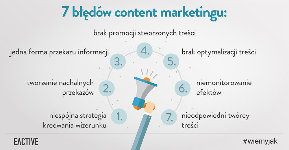 content marketing - błędy