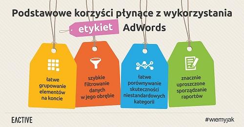 etykiety-adwords-korzysci-zajawka