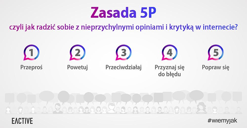 Zasada 5P