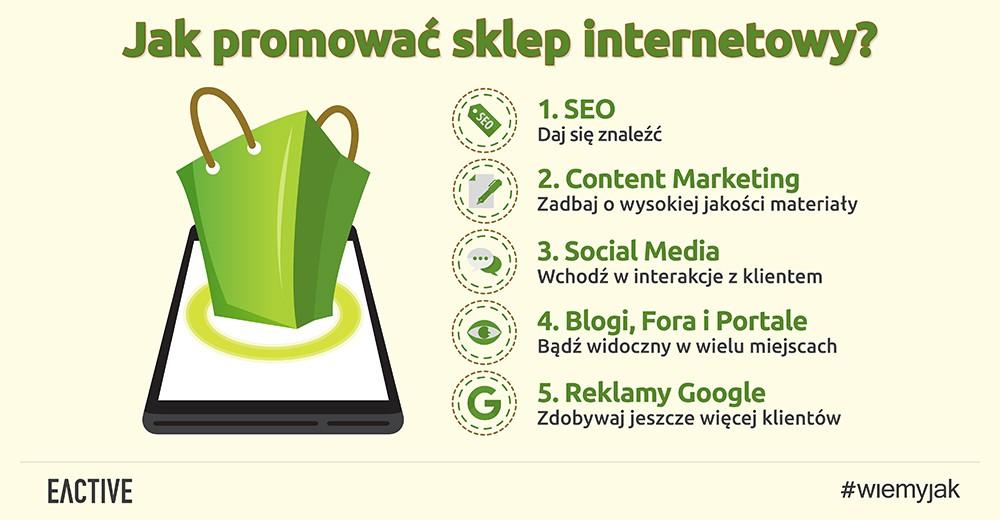 b081763bb Jak promować sklep internetowy? | EACTIVE