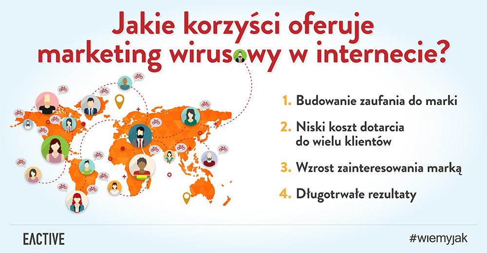 marketing-wirusowy-w-internecie