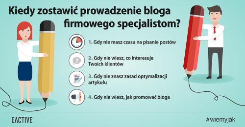 eactive_blog-firmowy