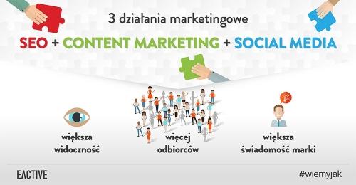 eactive_działania-marketingowe-firmy