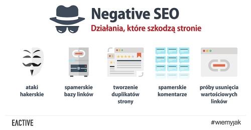 eactive_negative-SEO