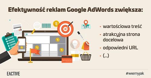 zajawka-7sztuczek-adwords