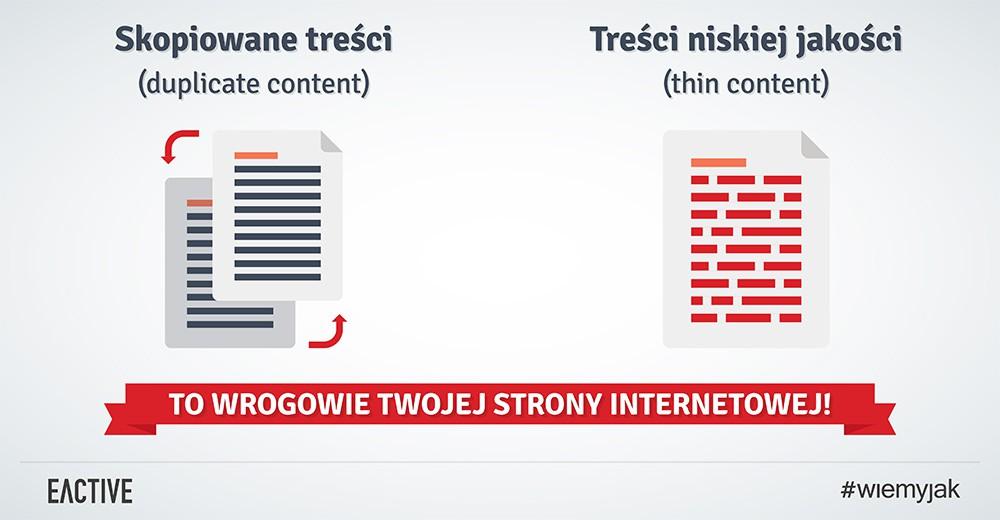 duplicate content i thin content
