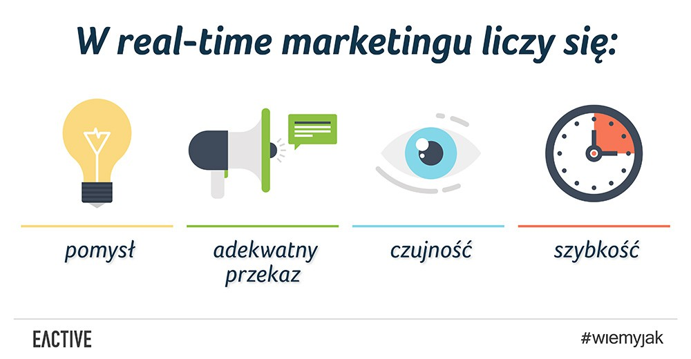 real-time marketing - ważne elementy