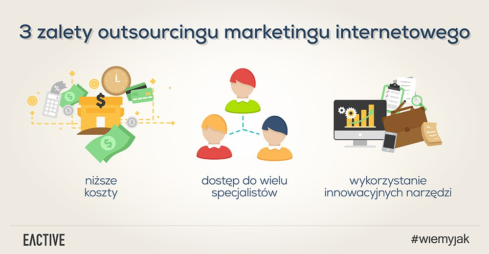 outsourcing marketingu