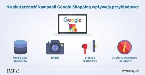 skutecznosc-google-shopping
