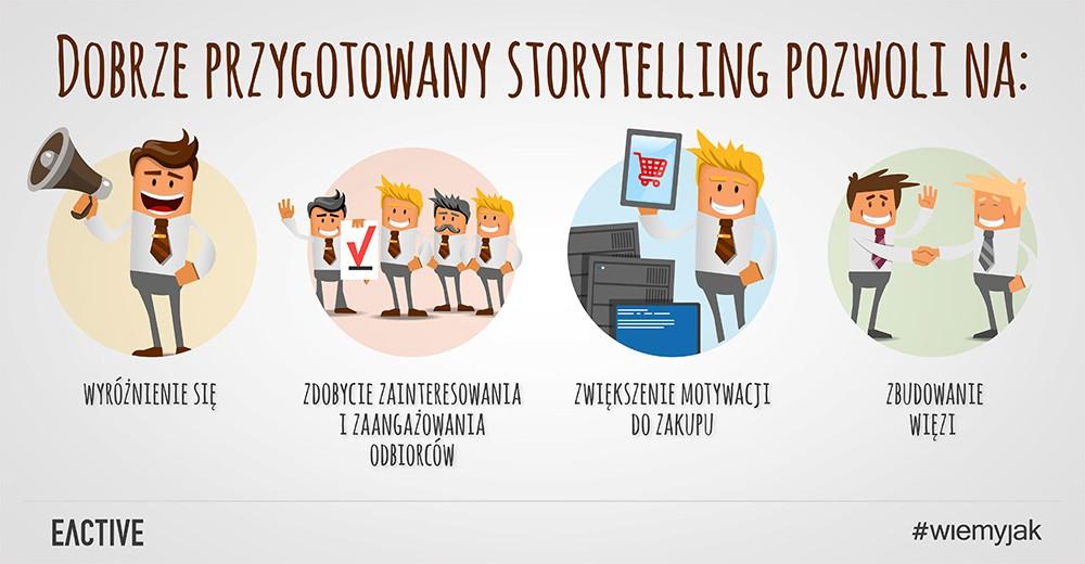 storytelling-w-biznesie
