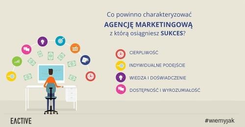 agencja-marketingowa