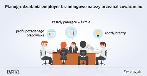 działania-employer-brandingowe
