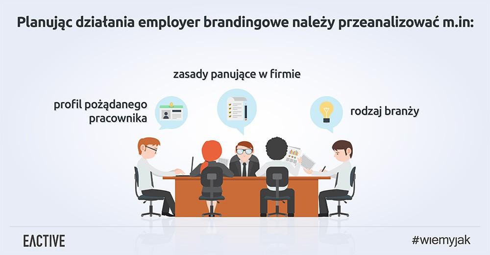 działania employer brandingowe