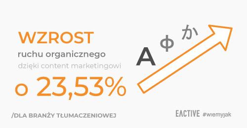 eactive-centrumtlumaczen-case-study-b-zajawka
