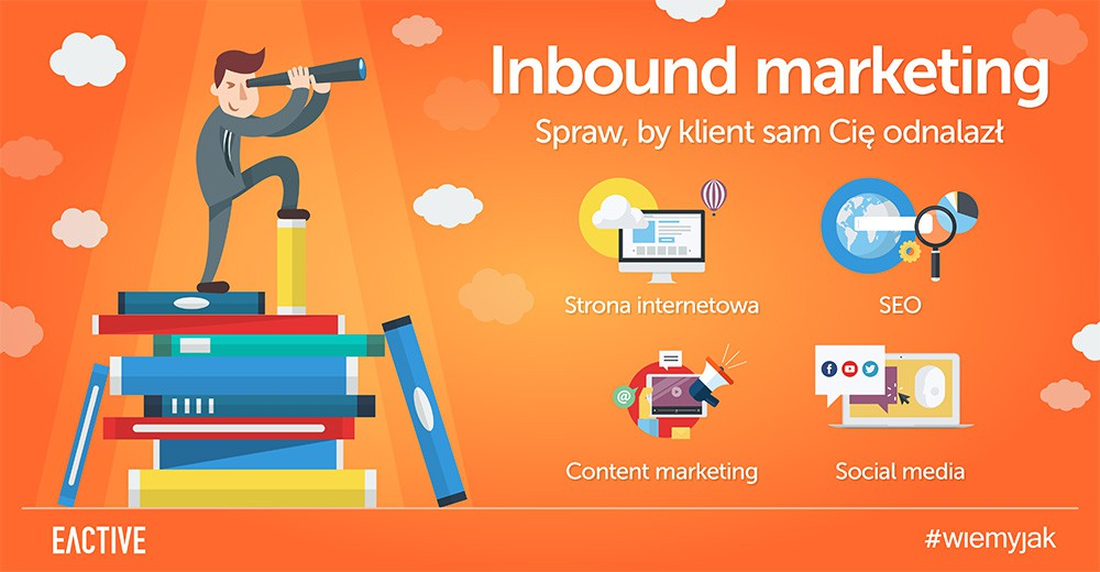 ibound-marketing