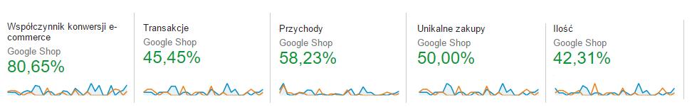 google shopping dla metal-gum.pl