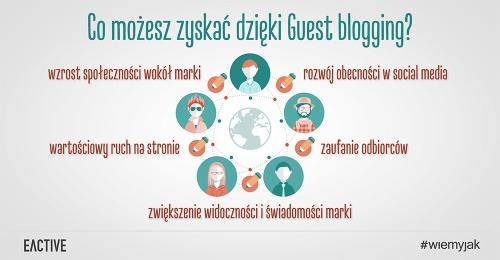 guest_blogging_korzysci