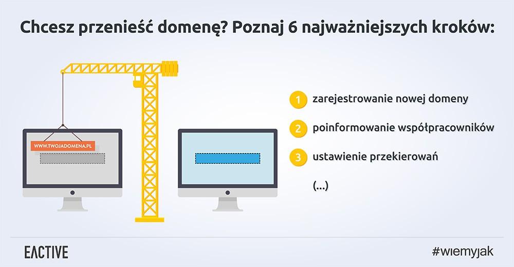 jak_przeniesc_domene_gafika