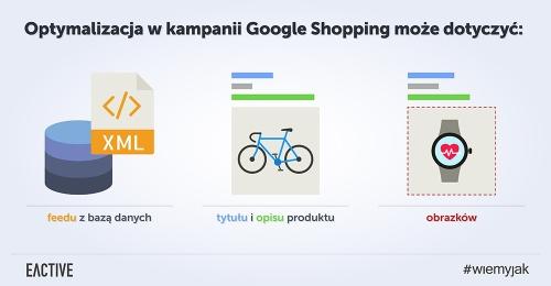 optymalizacja-google-shopping