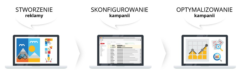 tworzenie reklamy Gmail