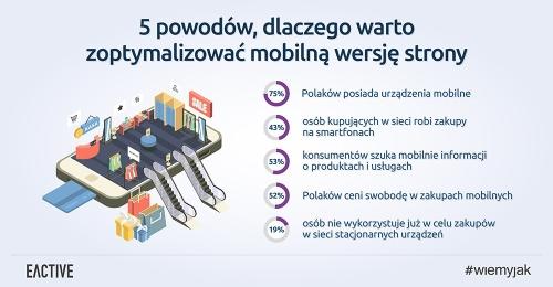 optymalizacja-strony-mobilnej-grafika