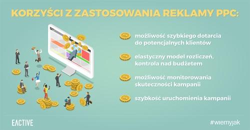 reklama-ppc-korzyści-miniatura