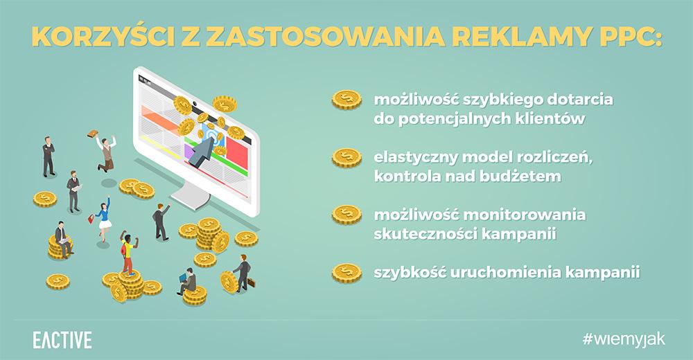 e1c3f78d8fcb Skuteczna kampania reklamowa za kilkaset złotych  Sprawdź