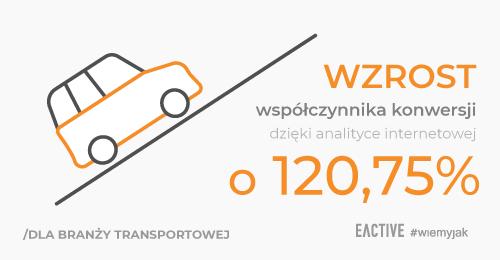 eactive-piatka-bus-case-study-2-zajawka