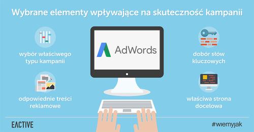 skuteczna-reklama-w-internecie